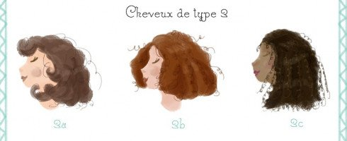 Type 3 Bouclés ou curly